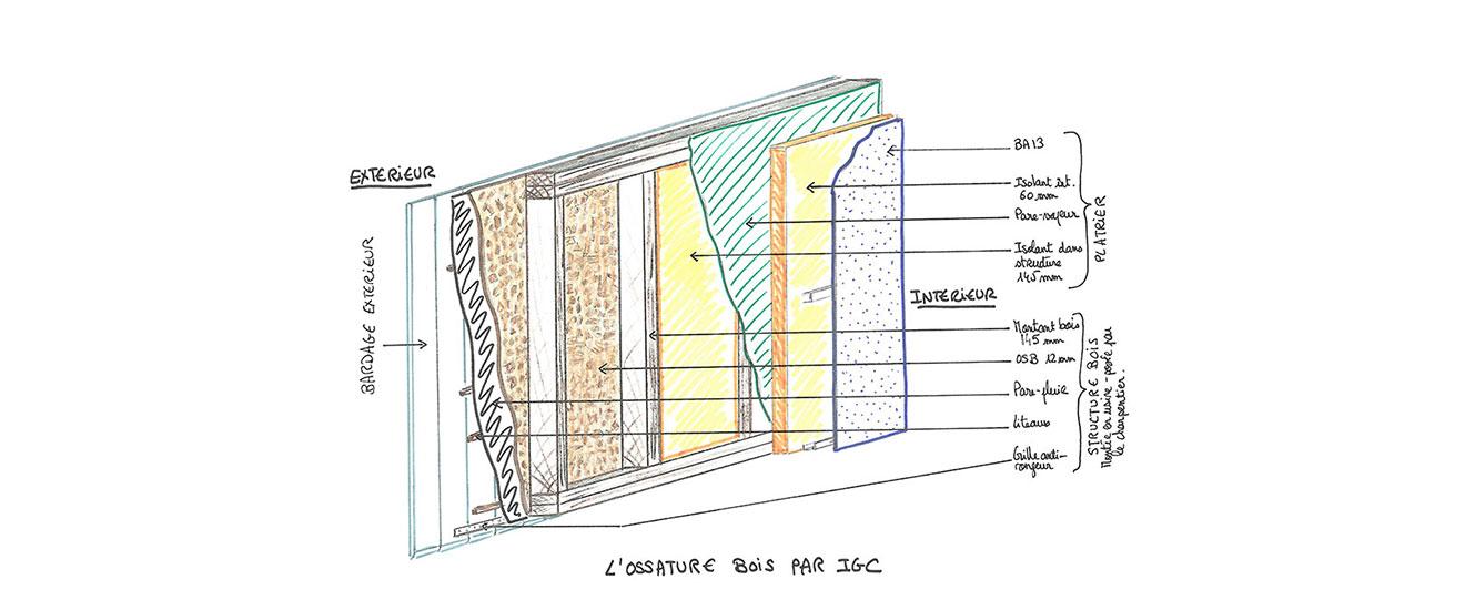 schema ossature bois par igc bois descriptif de la structure