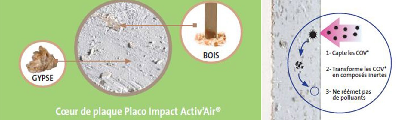impact-activ-air